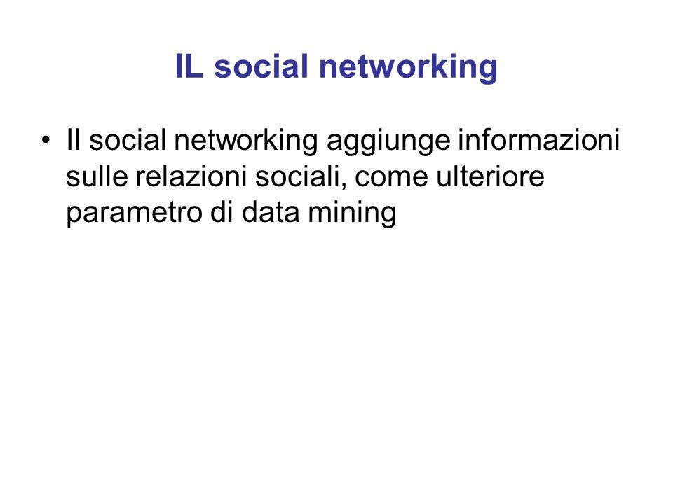 IL social networking Il social networking aggiunge informazioni sulle relazioni sociali, come ulteriore parametro di data mining.