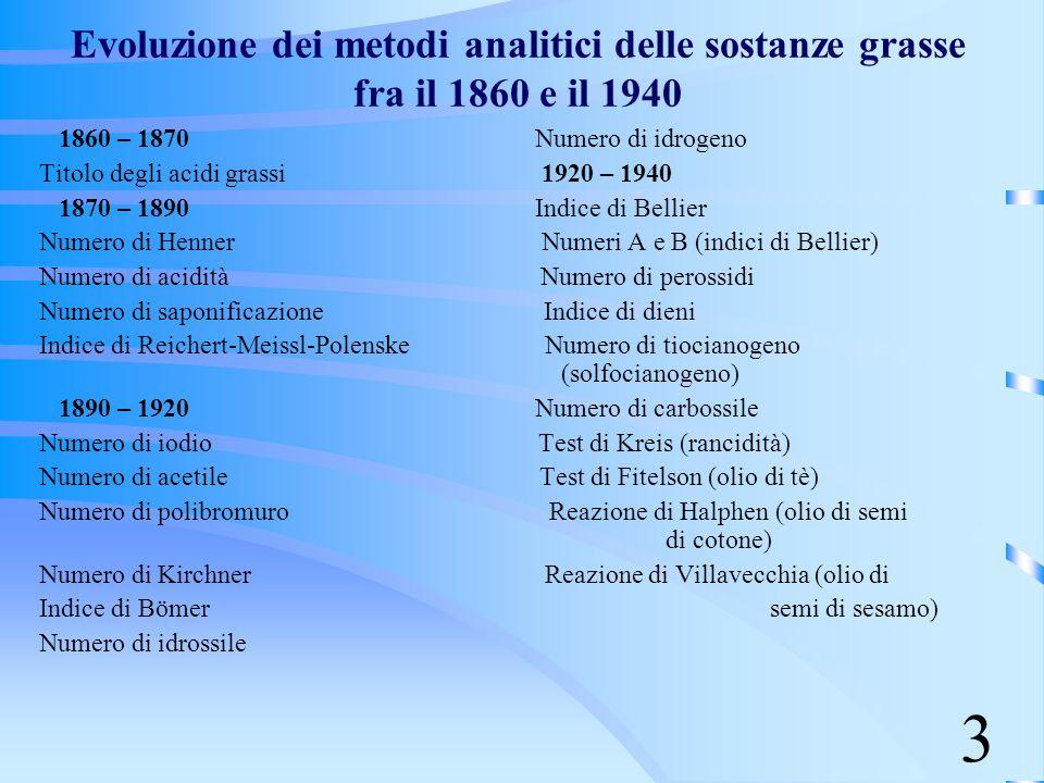 Evoluzione dei metodi analitici delle sostanze grasse fra il 1860 e il 1940