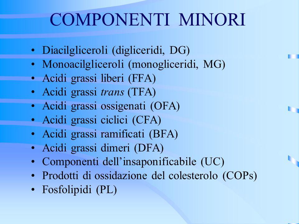 COMPONENTI MINORI Diacilgliceroli (digliceridi, DG)