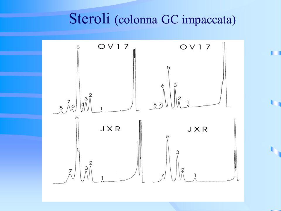 Steroli (colonna GC impaccata)
