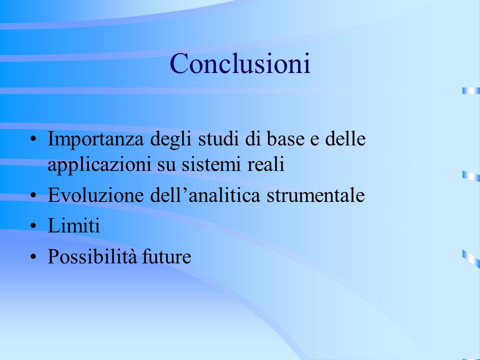 ConclusioniImportanza degli studi di base e delle applicazioni su sistemi reali. Evoluzione dell'analitica strumentale.