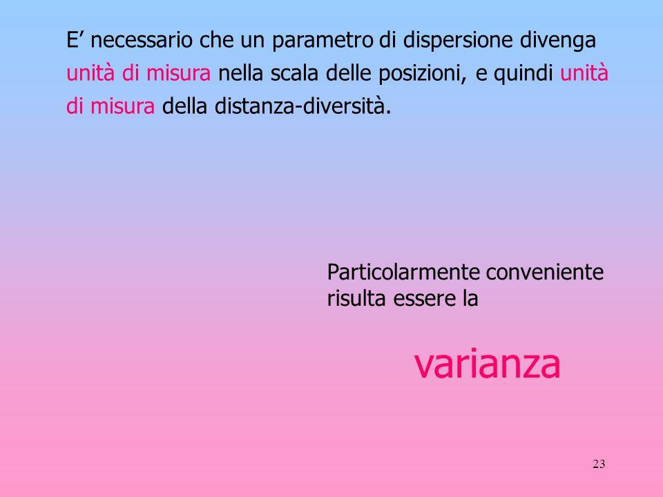 E' necessario che un parametro di dispersione divenga unità di misura nella scala delle posizioni, e quindi unità di misura della distanza-diversità.