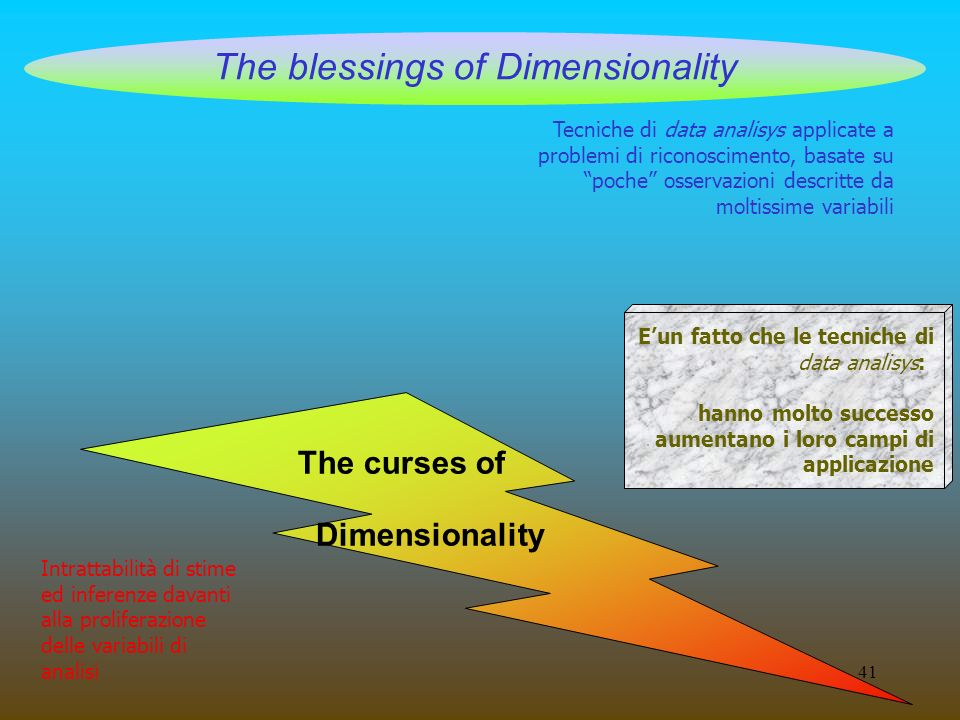 The blessings of Dimensionality