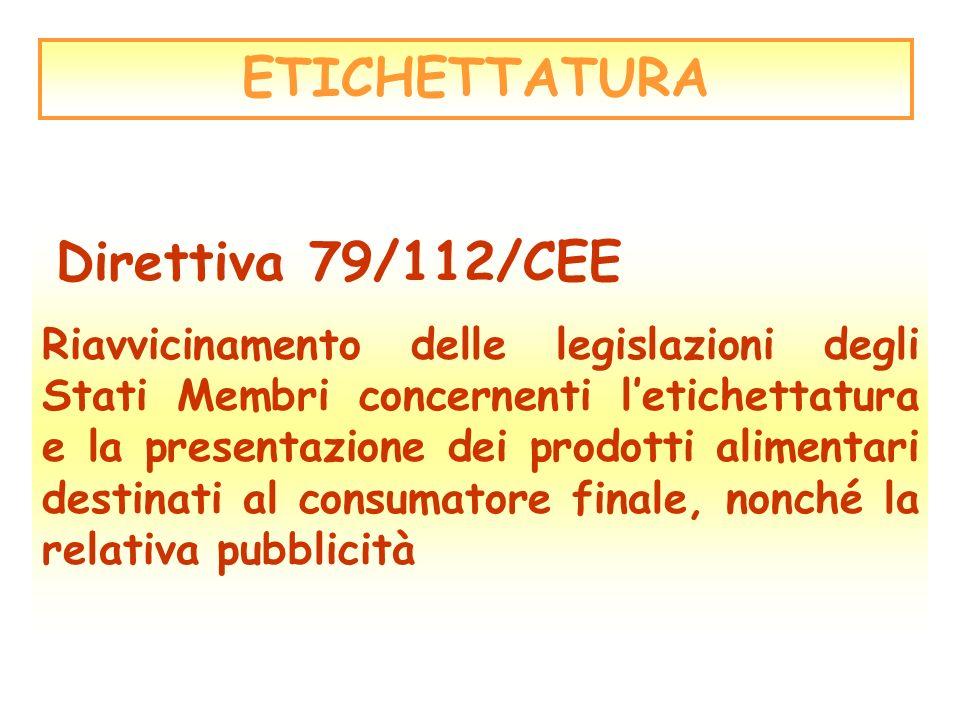 ETICHETTATURA Direttiva 79/112/CEE.