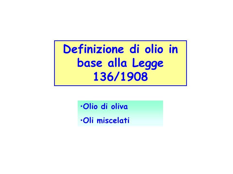 Definizione di olio in base alla Legge 136/1908