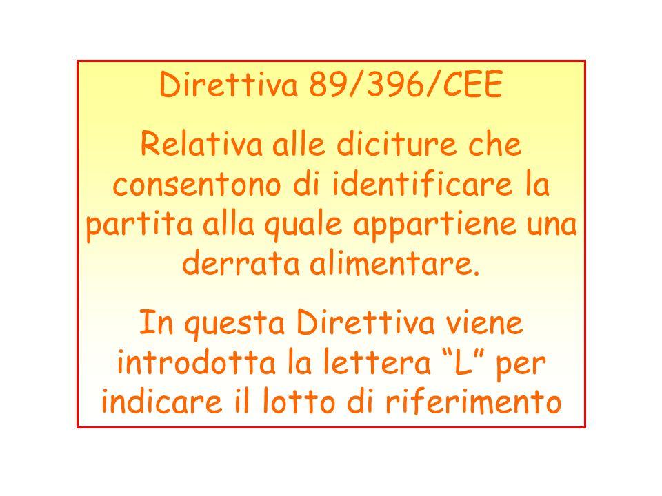 Direttiva 89/396/CEE Relativa alle diciture che consentono di identificare la partita alla quale appartiene una derrata alimentare.