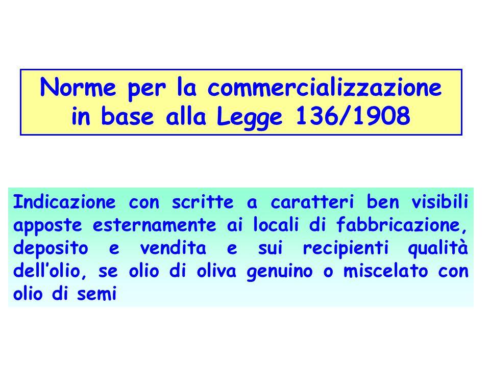 Norme per la commercializzazione in base alla Legge 136/1908