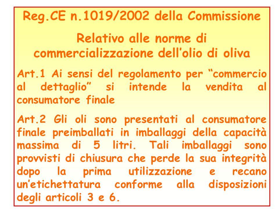 Reg.CE n.1019/2002 della Commissione