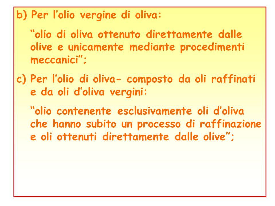 b) Per l'olio vergine di oliva:
