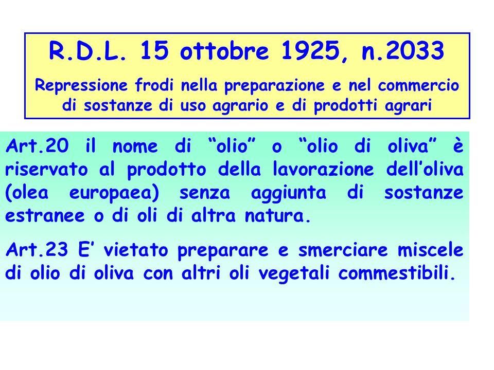 R.D.L. 15 ottobre 1925, n.2033 Repressione frodi nella preparazione e nel commercio di sostanze di uso agrario e di prodotti agrari.