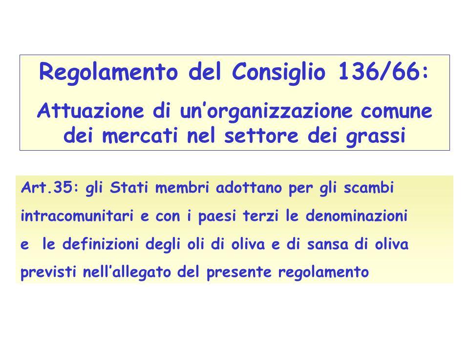 Regolamento del Consiglio 136/66: