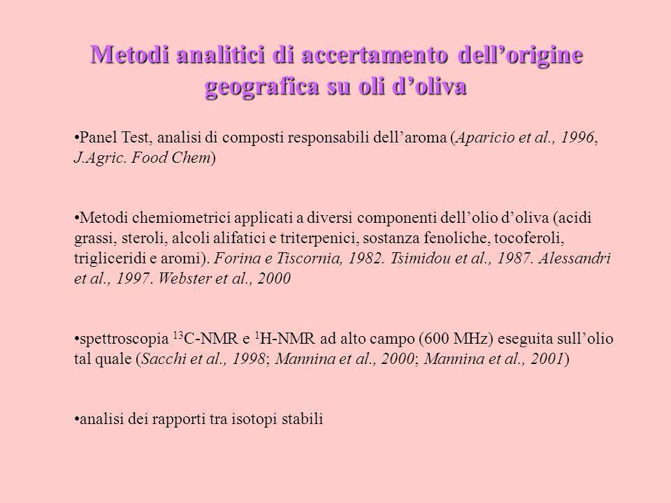 Metodi analitici di accertamento dell'origine geografica su oli d'oliva
