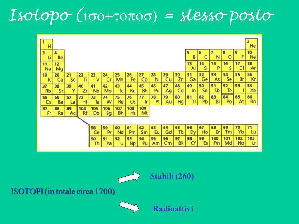 Isotopo (iso+topos) = stesso posto