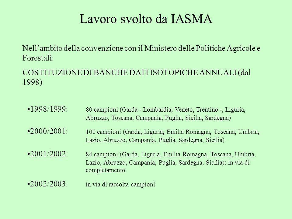 Lavoro svolto da IASMA Nell'ambito della convenzione con il Ministero delle Politiche Agricole e Forestali: