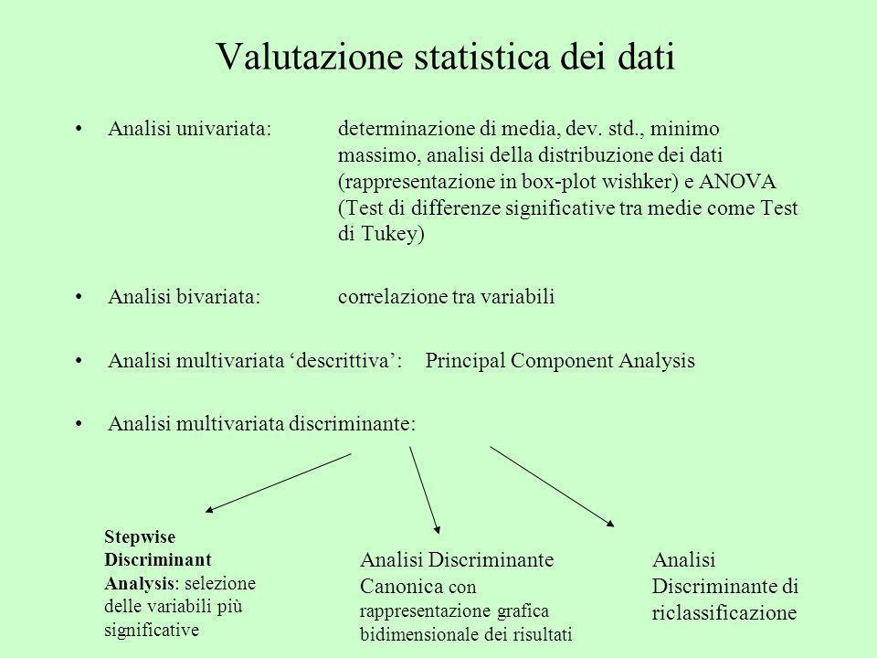 Valutazione statistica dei dati
