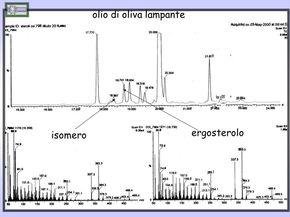 olio di oliva lampante ergosterolo isomero