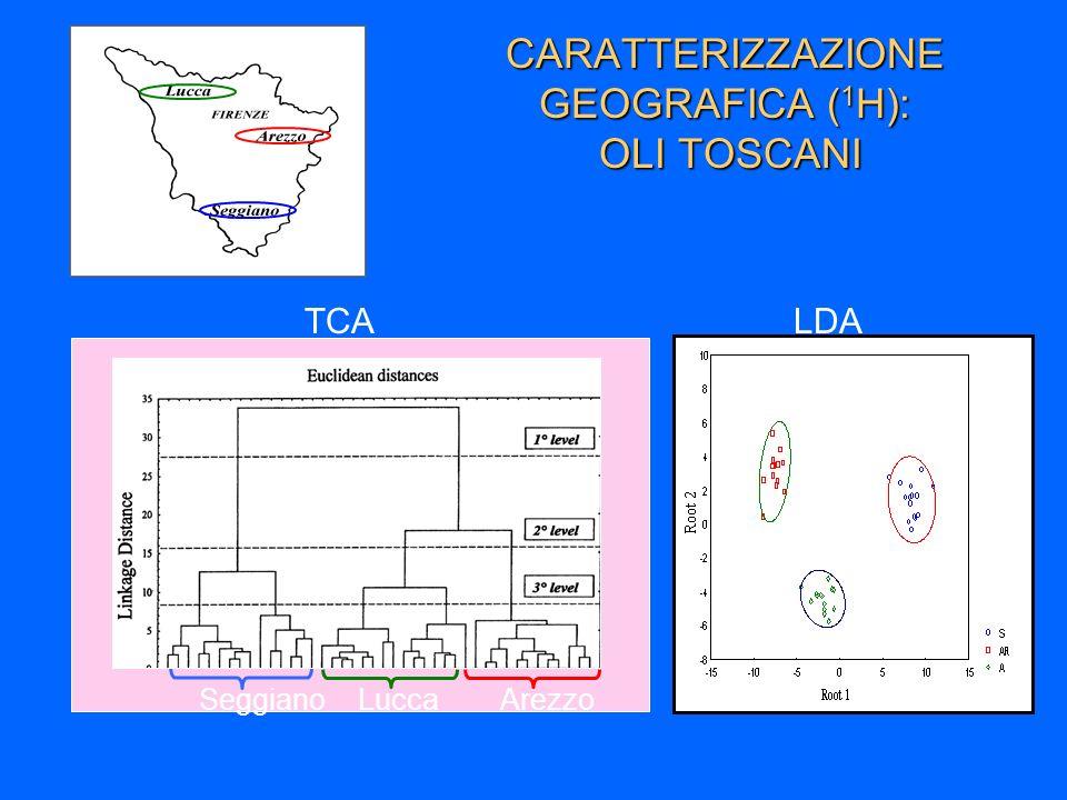 CARATTERIZZAZIONE GEOGRAFICA (1H): OLI TOSCANI