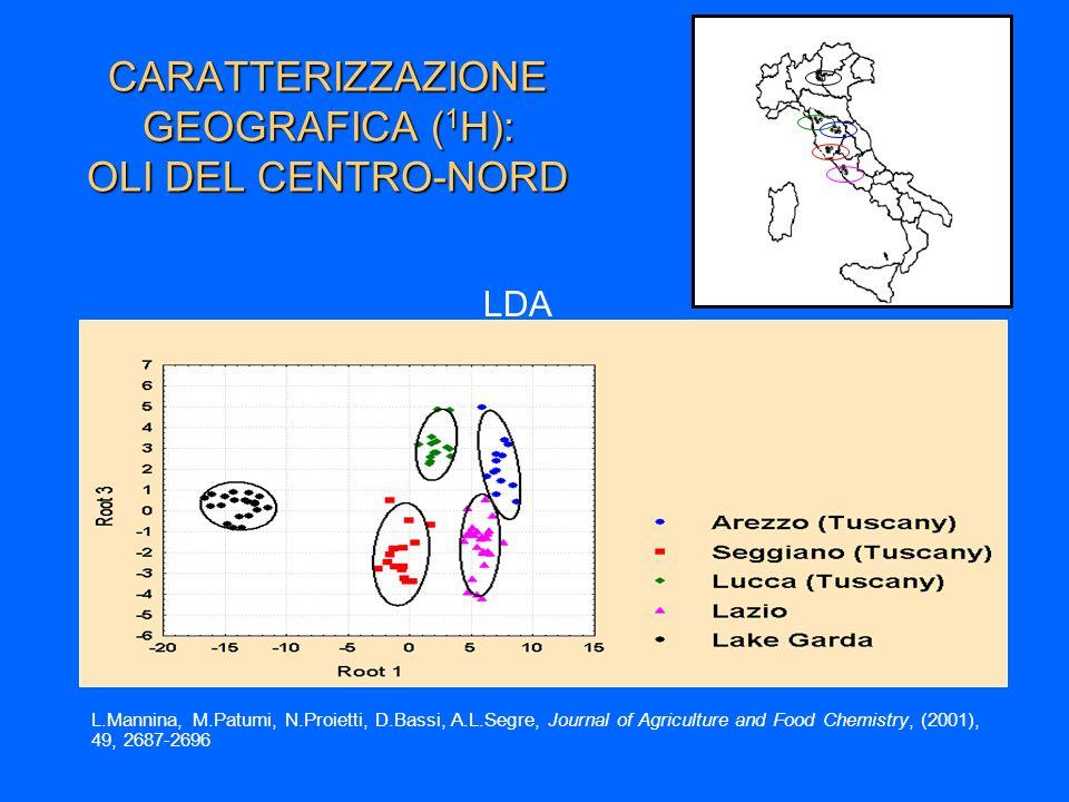 CARATTERIZZAZIONE GEOGRAFICA (1H): OLI DEL CENTRO-NORD