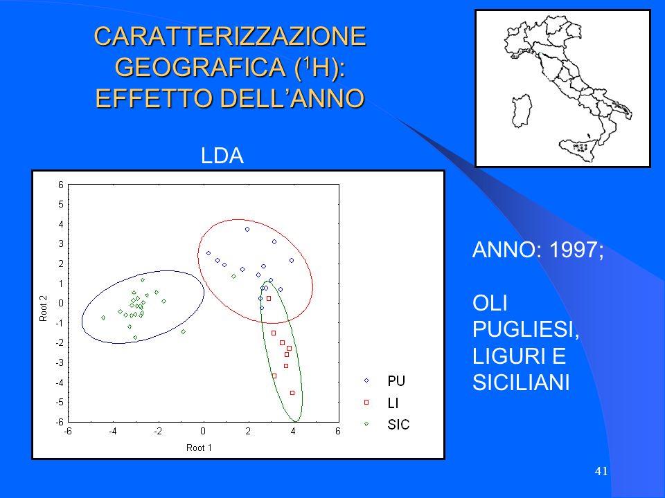 CARATTERIZZAZIONE GEOGRAFICA (1H): EFFETTO DELL'ANNO