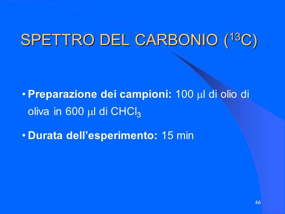 SPETTRO DEL CARBONIO (13C)