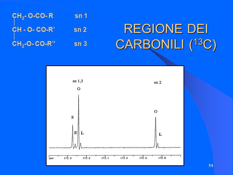 REGIONE DEI CARBONILI (13C)