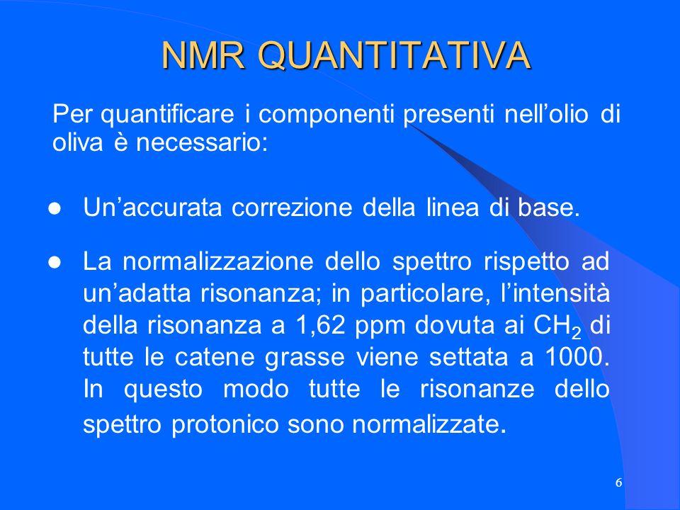 NMR QUANTITATIVA Per quantificare i componenti presenti nell'olio di oliva è necessario: Un'accurata correzione della linea di base.