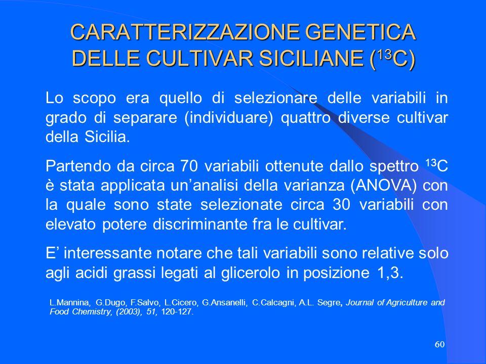 CARATTERIZZAZIONE GENETICA DELLE CULTIVAR SICILIANE (13C)