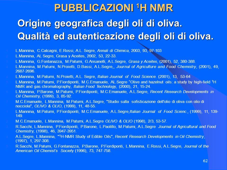 PUBBLICAZIONI 1H NMR Origine geografica degli oli di oliva.