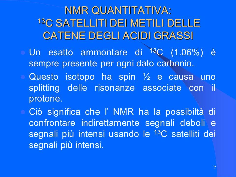 NMR QUANTITATIVA: 13C SATELLITI DEI METILI DELLE CATENE DEGLI ACIDI GRASSI