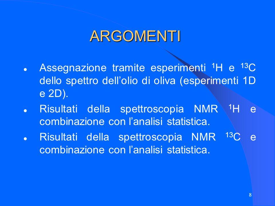 ARGOMENTIAssegnazione tramite esperimenti 1H e 13C dello spettro dell'olio di oliva (esperimenti 1D e 2D).