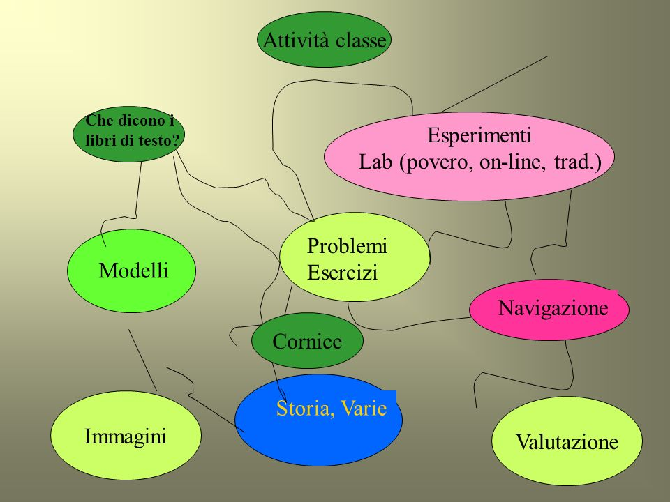 Lab (povero, on-line, trad.)