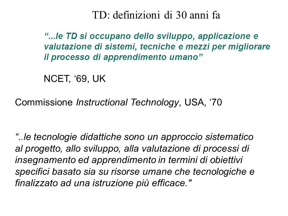 TD: definizioni di 30 anni fa