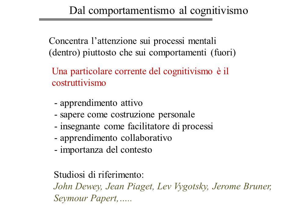 Dal comportamentismo al cognitivismo