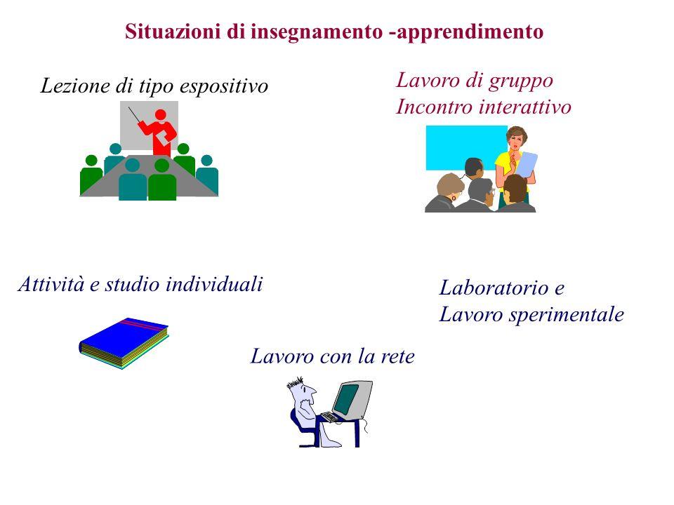 Situazioni di insegnamento -apprendimento
