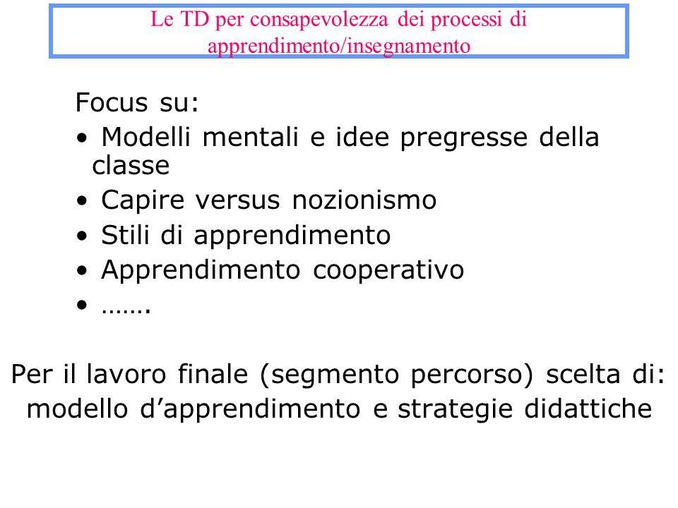Le TD per consapevolezza dei processi di apprendimento/insegnamento