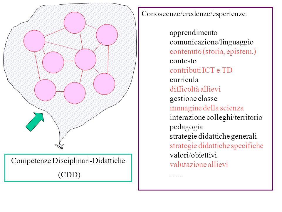 Competenze Disciplinari-Didattiche
