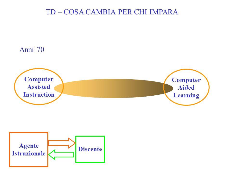 TD – COSA CAMBIA PER CHI IMPARA