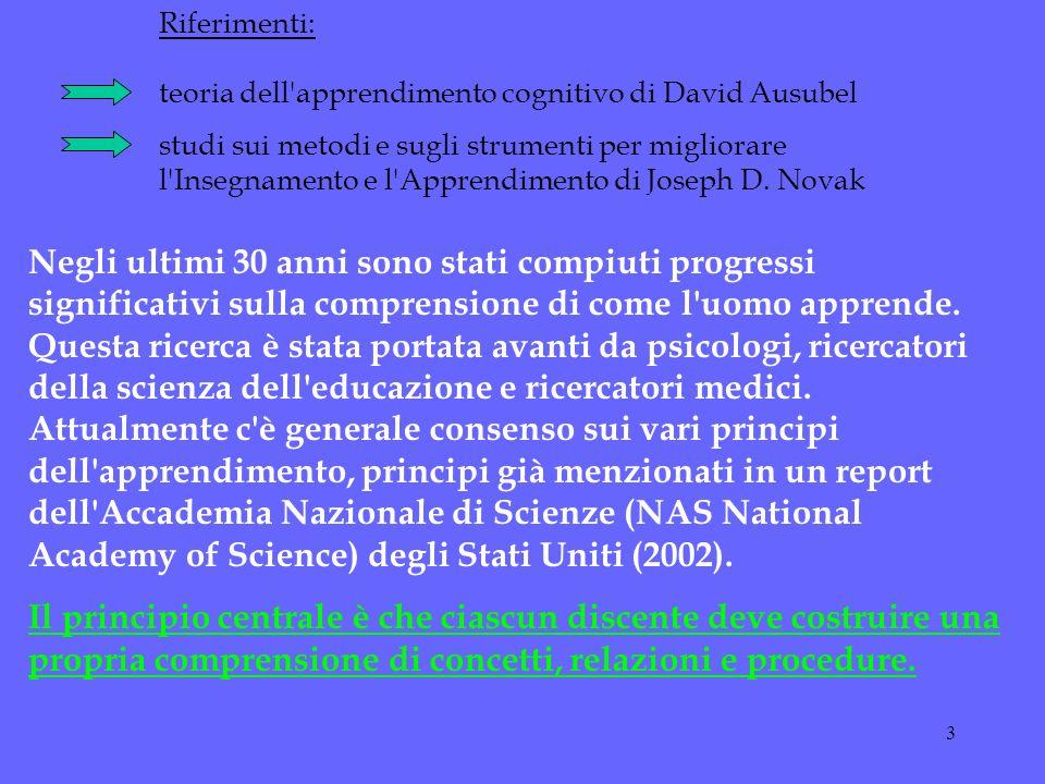 Riferimenti: teoria dell apprendimento cognitivo di David Ausubel