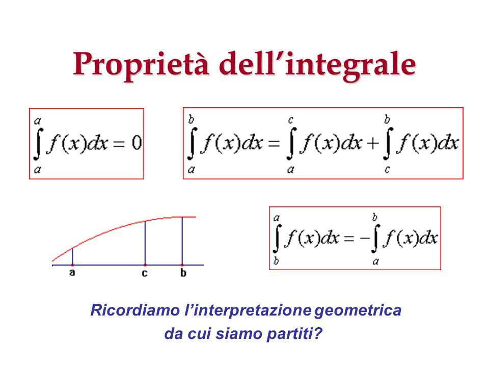 Proprietà dell'integrale