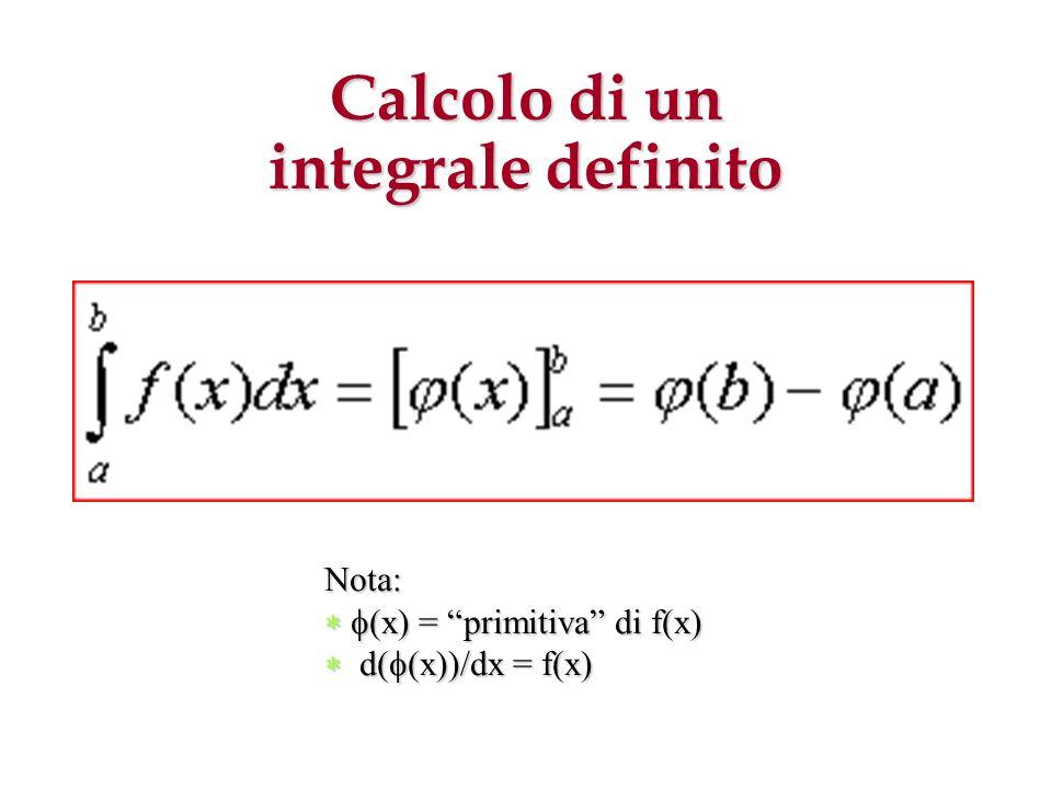 Calcolo di un integrale definito