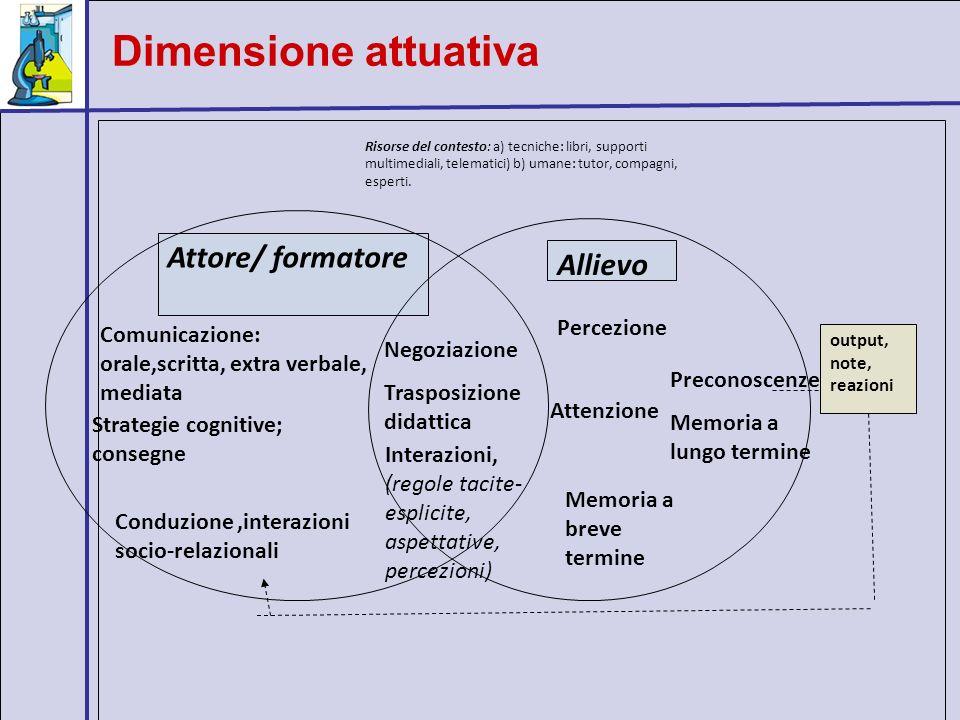 Dimensione attuativa Attore/ formatore Allievo Percezione