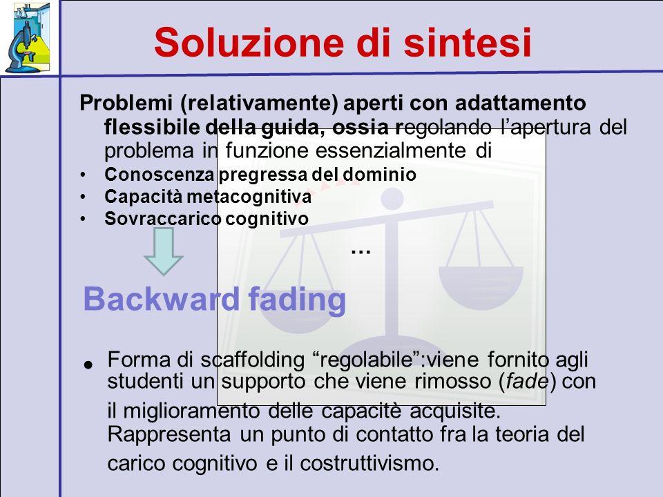 Soluzione di sintesi Backward fading