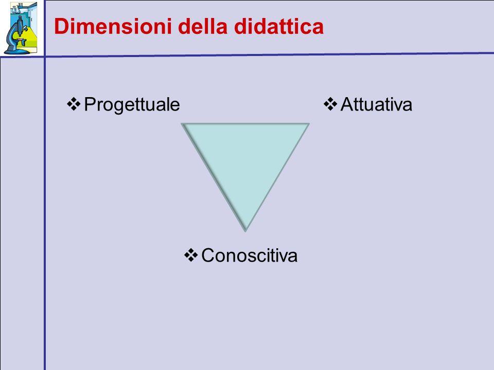 Dimensioni della didattica