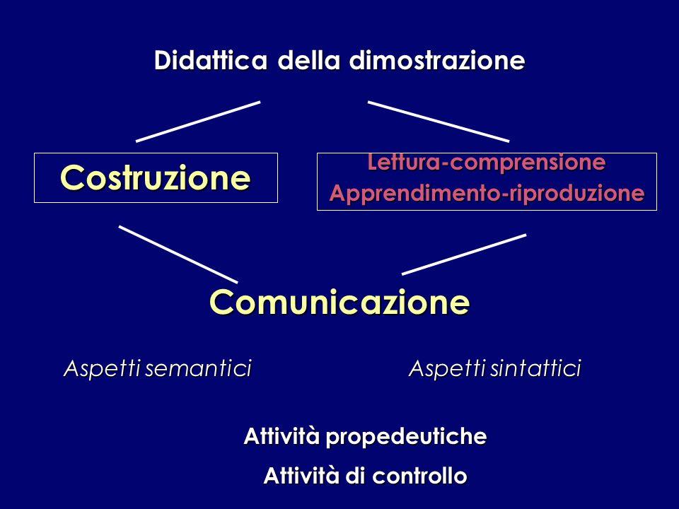 Costruzione Comunicazione