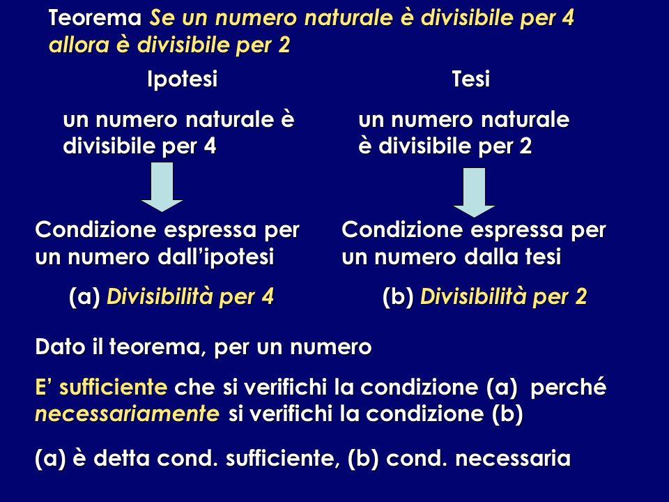 Teorema Se un numero naturale è divisibile per 4 allora è divisibile per 2