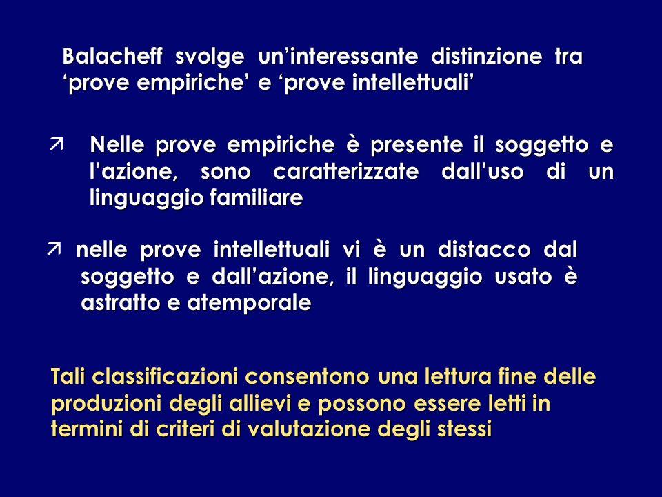 Balacheff svolge un'interessante distinzione tra 'prove empiriche' e 'prove intellettuali'