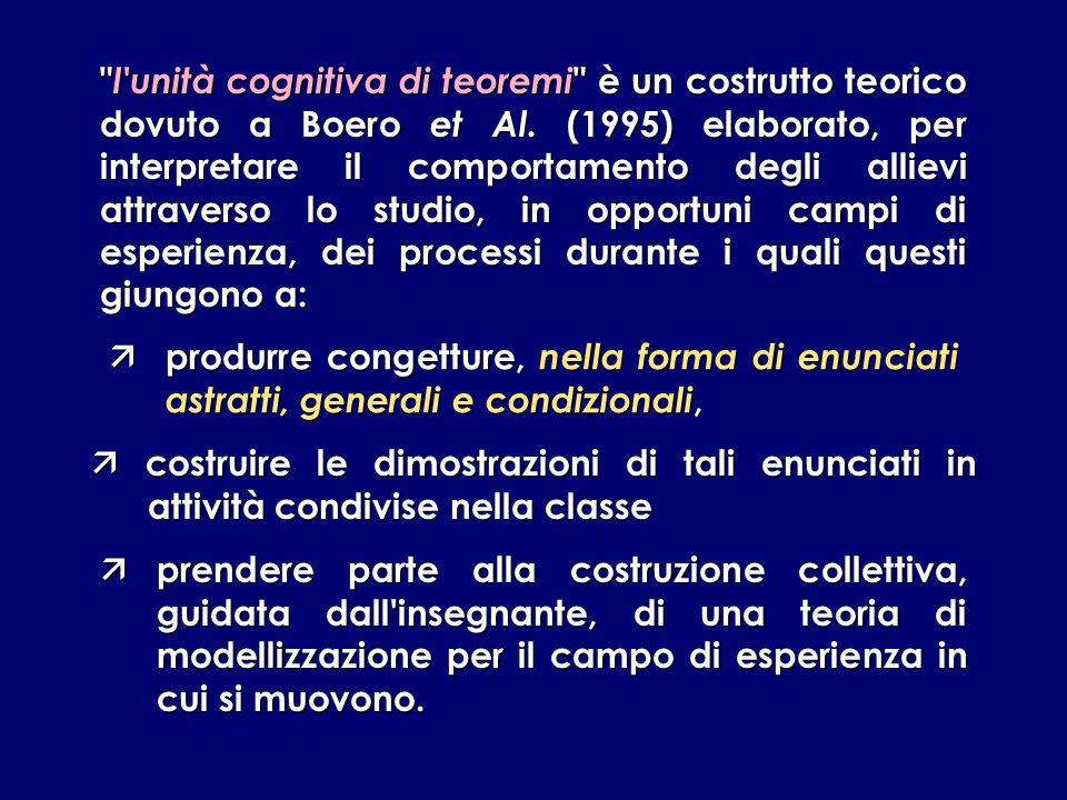 l unità cognitiva di teoremi è un costrutto teorico dovuto a Boero et Al. (1995) elaborato, per interpretare il comportamento degli allievi attraverso lo studio, in opportuni campi di esperienza, dei processi durante i quali questi giungono a: