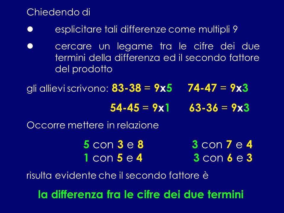 la differenza fra le cifre dei due termini