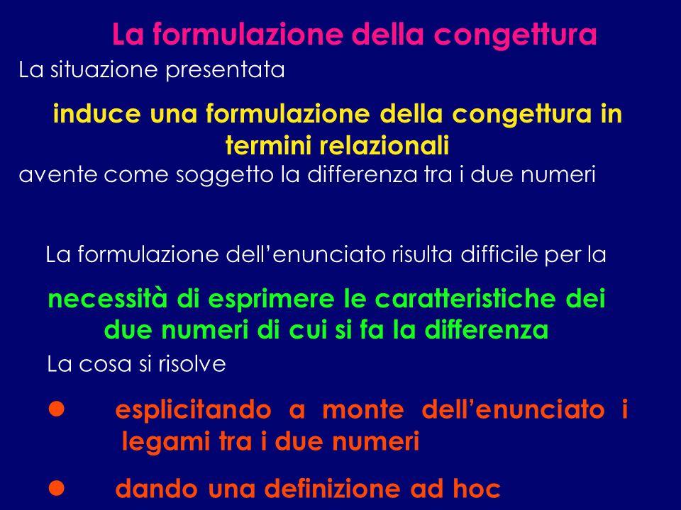 La formulazione della congettura