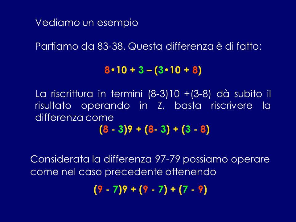 Vediamo un esempio Partiamo da 83-38. Questa differenza è di fatto: 8•10 + 3 – (3•10 + 8)
